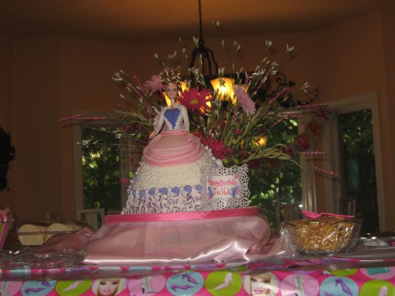 Doll Dress Cake-set up